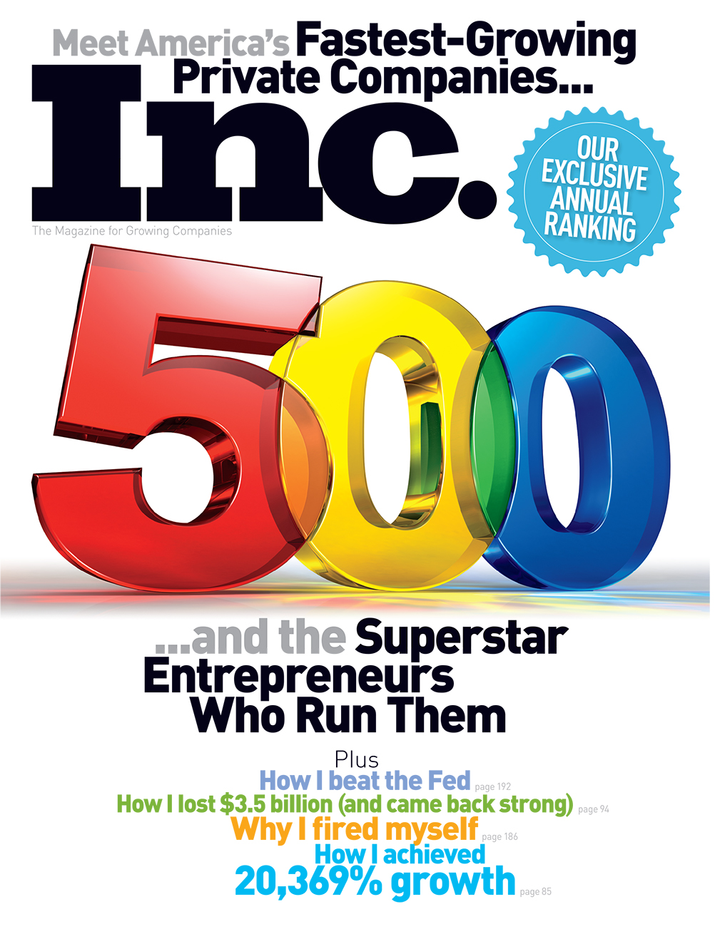 Inc.com's Best 20 How-to Guides of 2010 for Entrepreneurs