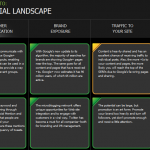 The 2012 CMO's Guide To The Social Landscape