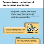 Digital Marketing: Entering the Era of On-Demand Marketing