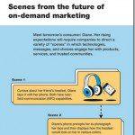 On-Demand-Marketing.jpg