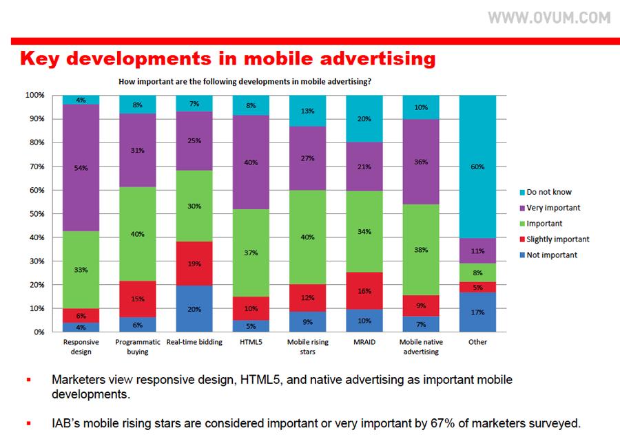Mobile advertisement