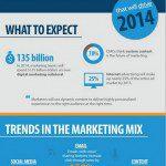 Captivating Marketing Strategist