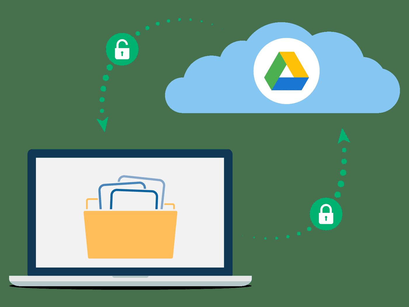 Google Drive Cloud Backup Services