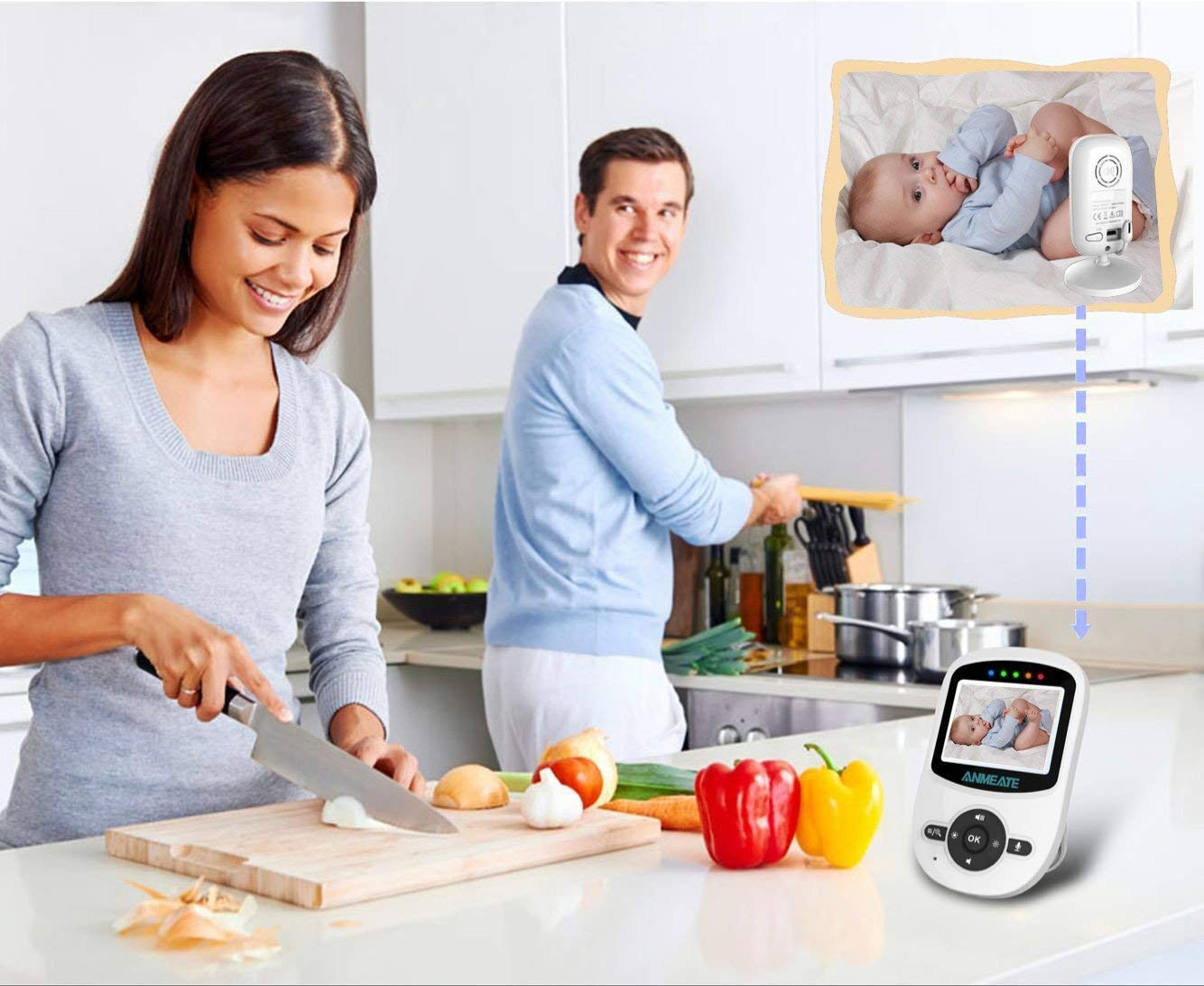 ANMEATE Digital 2.4Ghz Wireless Video Monitor
