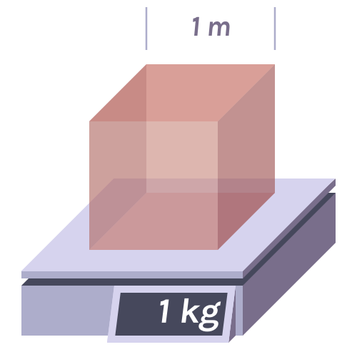 How To Calculate Cubic Meter
