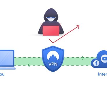 Best Sites Of VPN Reviews