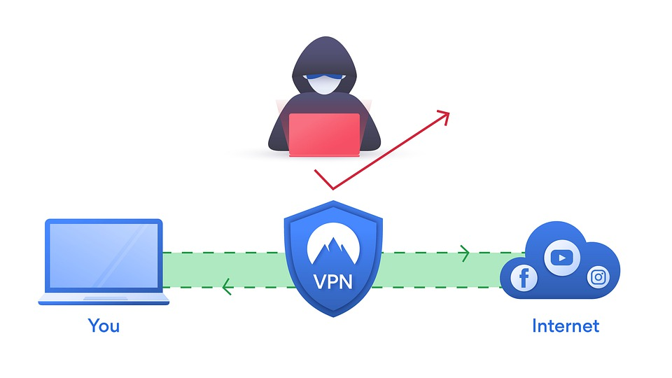 Best Sites Of VPN Reviews