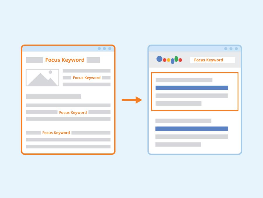 Boost Your Google Keyword Ranking