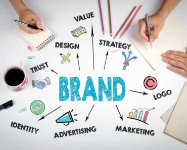 Top Brand Companies In Virginia